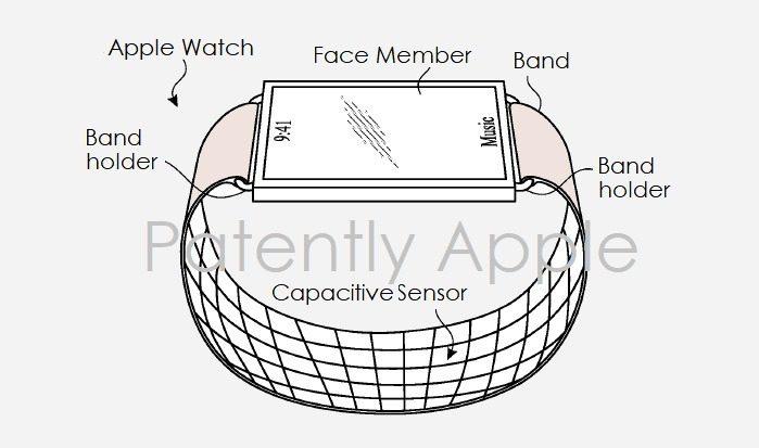 Apple Watch Patent