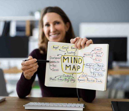 mind map online